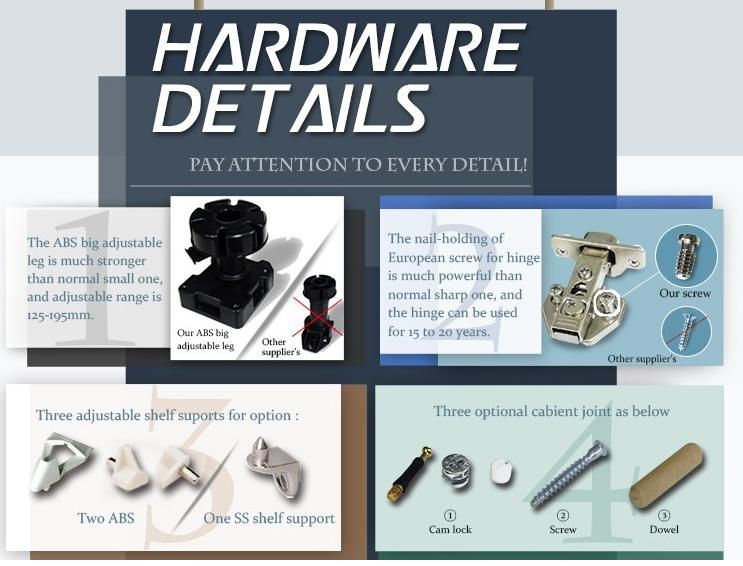 How to choose kitchen cabinet hardware? Cabinet Project - 1